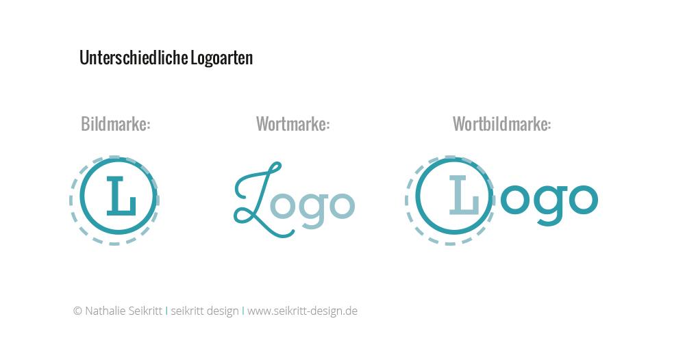 seikritt design Logoarten Grafik - Corporate Design: Wie ein individueller, visueller Markenauftritt dein Business unterstützt (#18 Nathalie Seikritt)