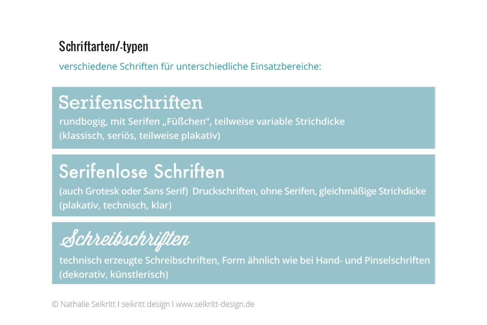 seikritt design Schriftarten Grafik - Corporate Design: Wie ein individueller, visueller Markenauftritt dein Business unterstützt (#18 Nathalie Seikritt)